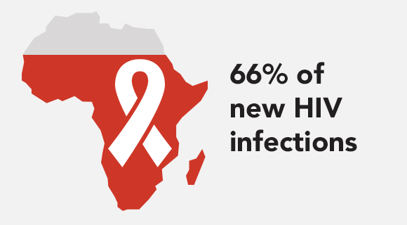 AMH Combating HIV & Other Infectious Diseases